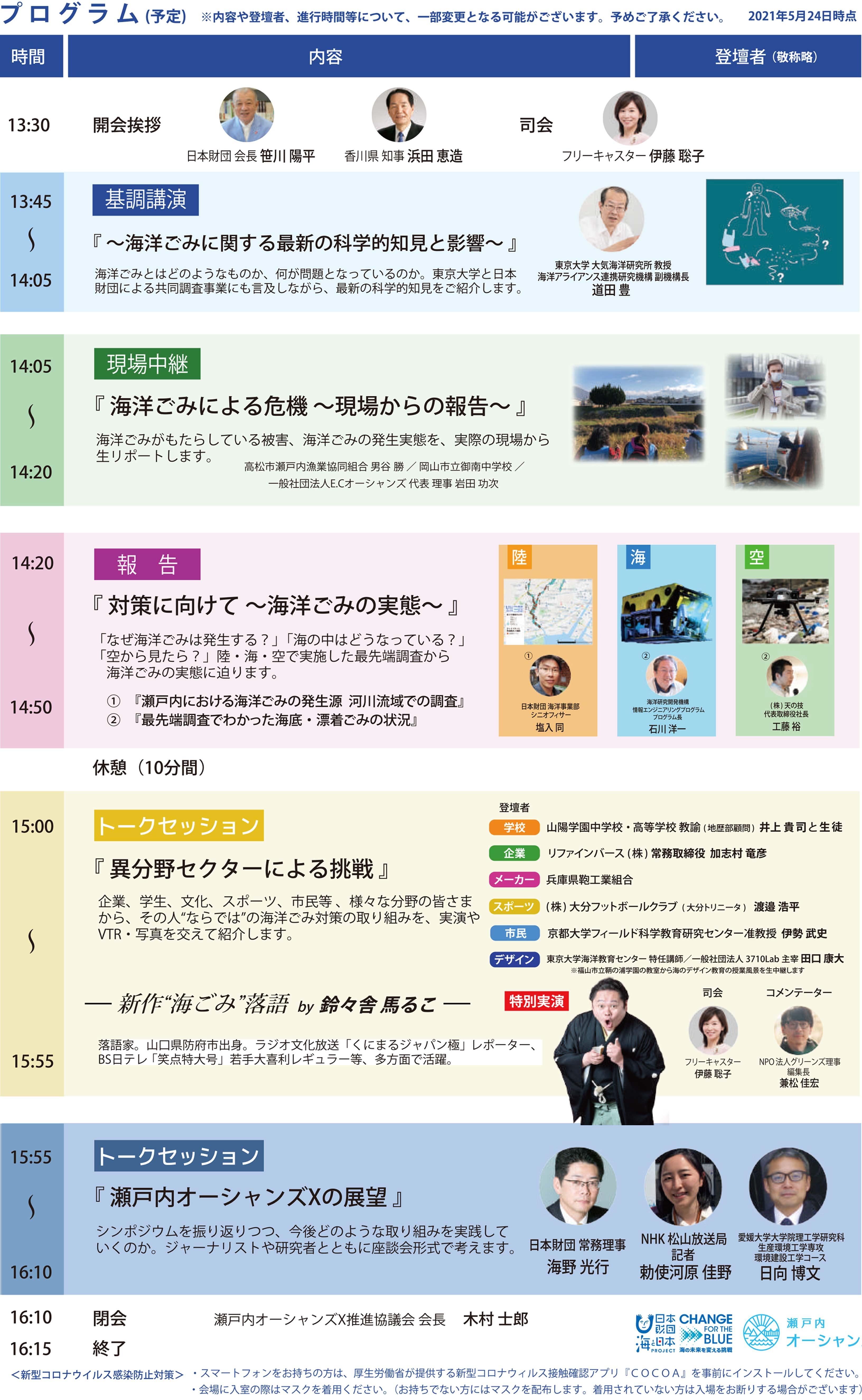 20210704-瀬戸内オーシャンズXプログラム-2